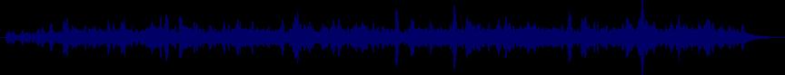 waveform of track #15961