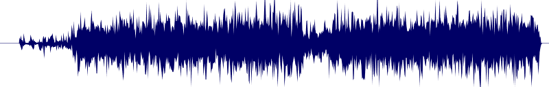 waveform of track #159028