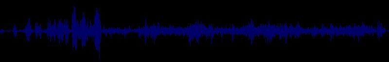 waveform of track #159050