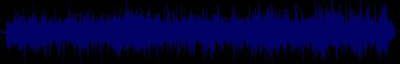 waveform of track #159064