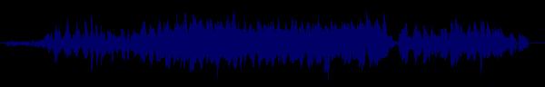 waveform of track #159072
