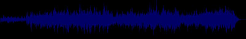 waveform of track #159143