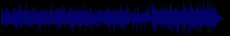 waveform of track #159161