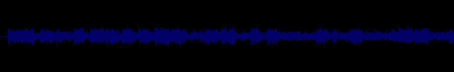 waveform of track #159196