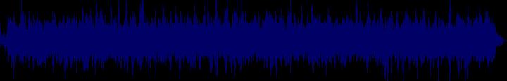 waveform of track #159265