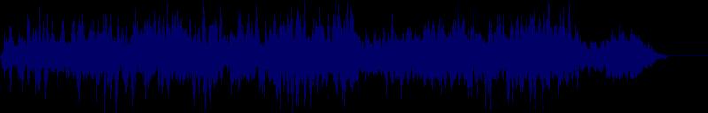 waveform of track #159266