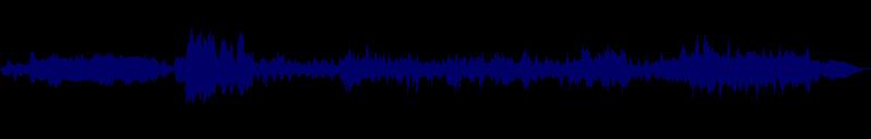 waveform of track #159321