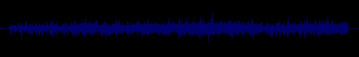 waveform of track #159380