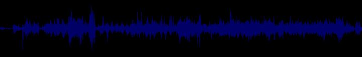 waveform of track #159422