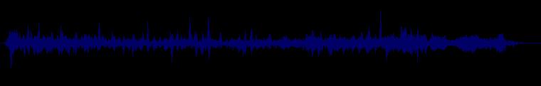 waveform of track #159466