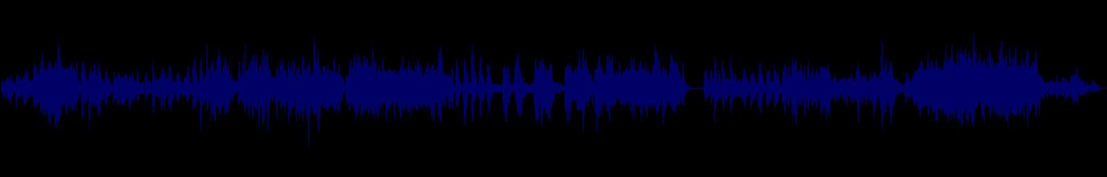 waveform of track #159480