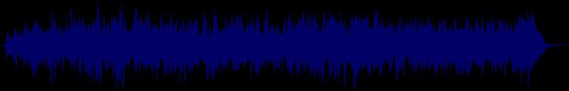 waveform of track #159515