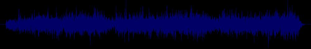 waveform of track #159568
