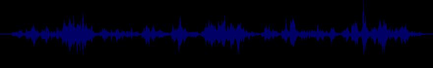 waveform of track #159574