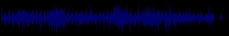 waveform of track #159583