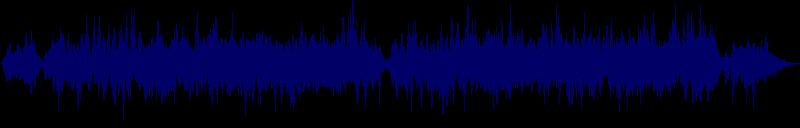 waveform of track #159666