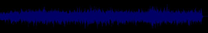 waveform of track #159697