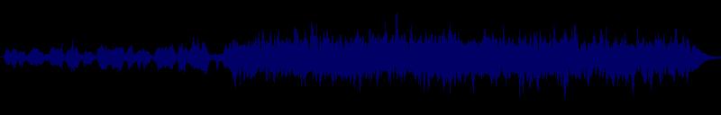 waveform of track #159698