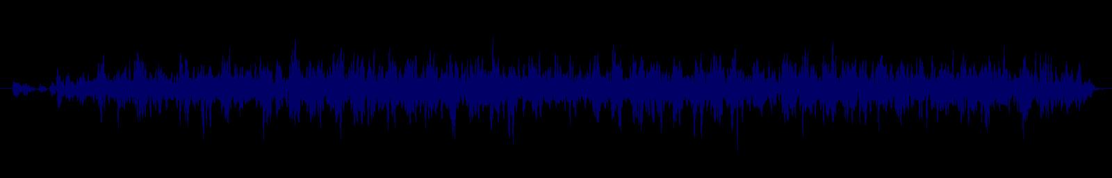 waveform of track #159745