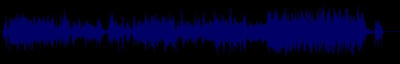 waveform of track #159831