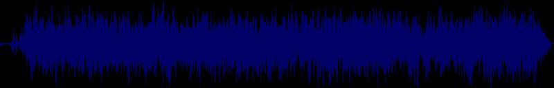 waveform of track #159862