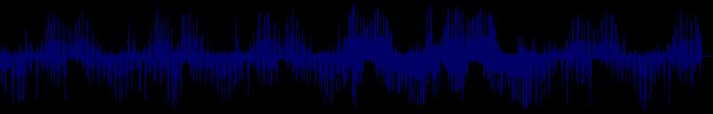 waveform of track #159876
