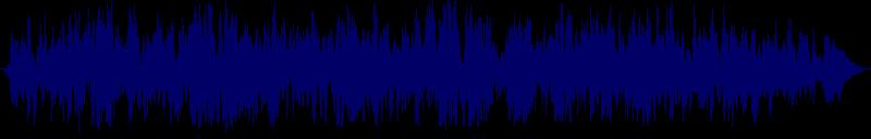 waveform of track #159889