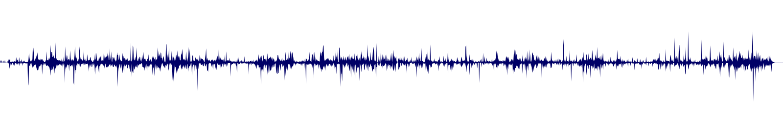 waveform of track #159909