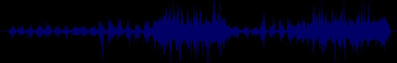 waveform of track #159953