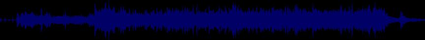 waveform of track #1640