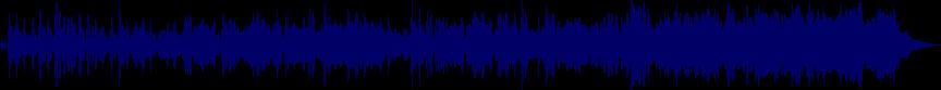 waveform of track #16008