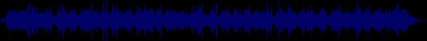 waveform of track #16023