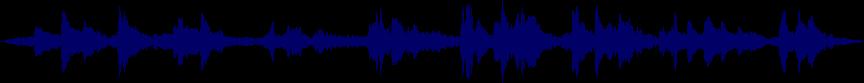 waveform of track #16029