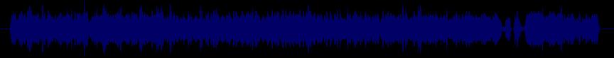 waveform of track #16038