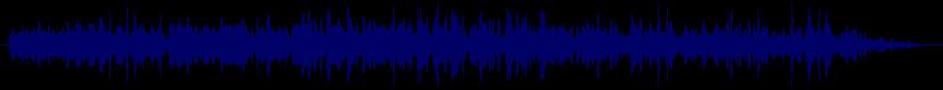 waveform of track #16045