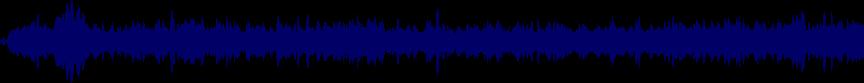 waveform of track #16046