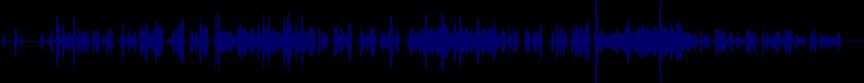 waveform of track #16048