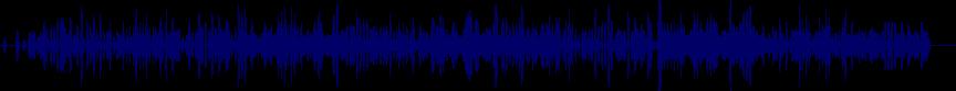 waveform of track #16053