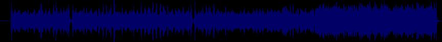 waveform of track #16066