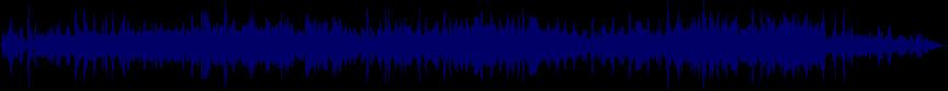 waveform of track #16078