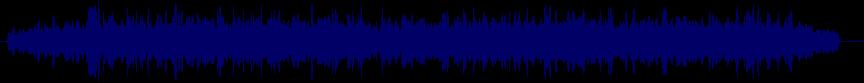 waveform of track #16088