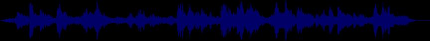 waveform of track #16089