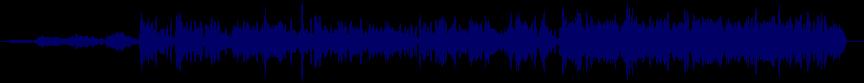 waveform of track #16099