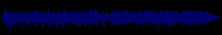 waveform of track #160010