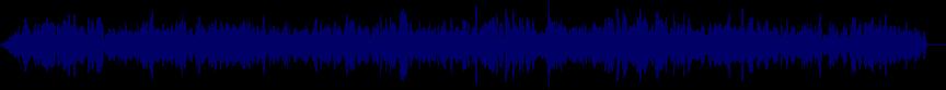 waveform of track #16101