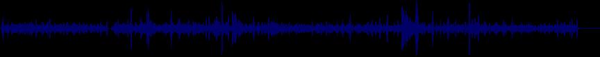 waveform of track #16113