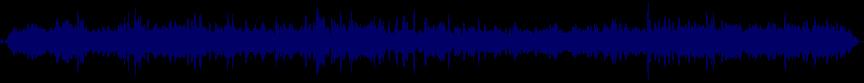 waveform of track #16127