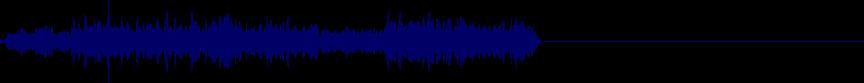 waveform of track #16133