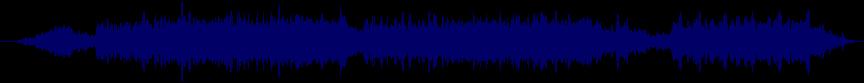 waveform of track #16143