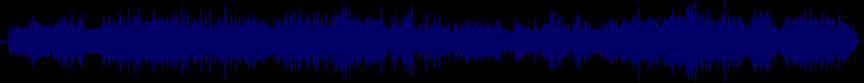 waveform of track #16161
